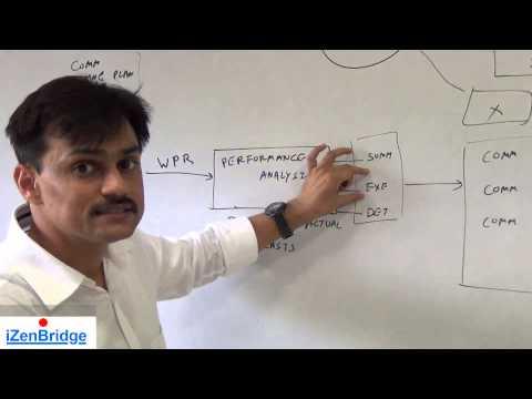 Project Management Professional (PMP)® | Manage Communication | Project Communication Management