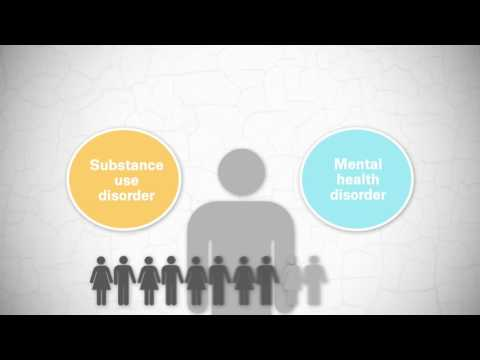 Addiction Centers of America (888) 325-2454 How To Find Treatment For Drug Abuse
