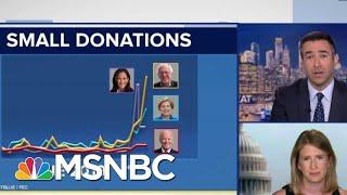 See The Proof: Activists Now Prefer Harris, Warren Over Biden | The Beat With Ari Melber | MSNBC