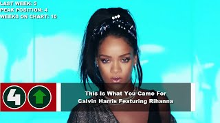 top 10 songs of the week july 23 2016