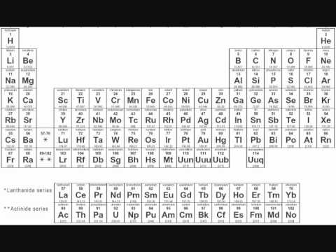 The Elements Song By Tom Lehrer~Slowed Down