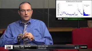 What is the Difference Between IV Rank & IV Percentile? | Trading Data Science