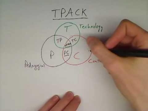TPACK:  Summer Camp 2013
