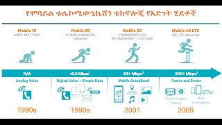 Mobile Telecommunications Technology Explained  - TechTalk with Solomon Season 07 Episode 03,Part 01