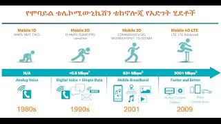 S7 Ep.3 Pt.1 - Mobile Telecommunications Technology Explained -TechTalk With Solomon