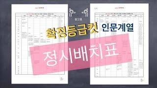 2020정시 확정등급컷 정시배치표: 서울경기권 인문계열