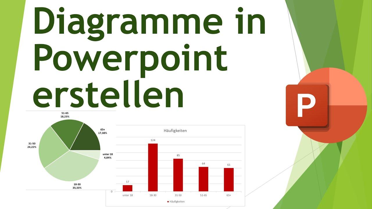 Diagramme direkt in Microsoft Powerpoint erstellen