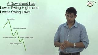 5. (Part2) How To Identify Stock Market Direction (Trends) Part 2