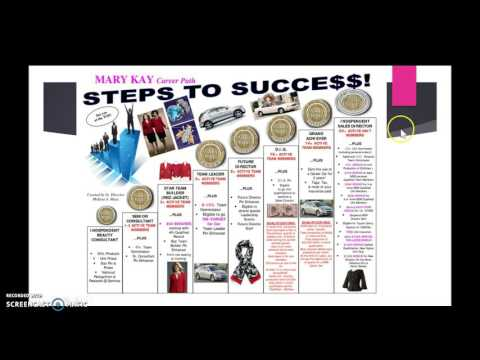 New Independent Beauty Consultant Training: Recruiting