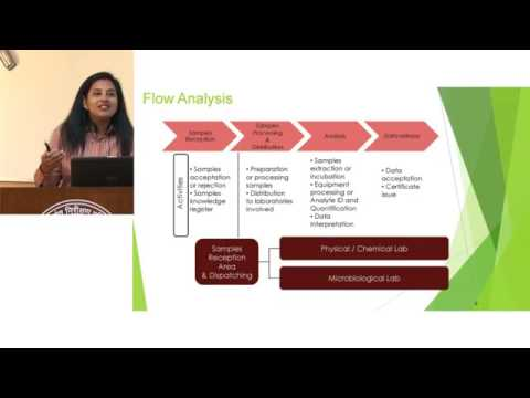 ILSI India  Design, Accommodation and Environment in a Food Testing Lab Ms  Sonam Bansal