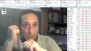 Punto Nueve - Noticias Forex del 10 de Febrero del 2021