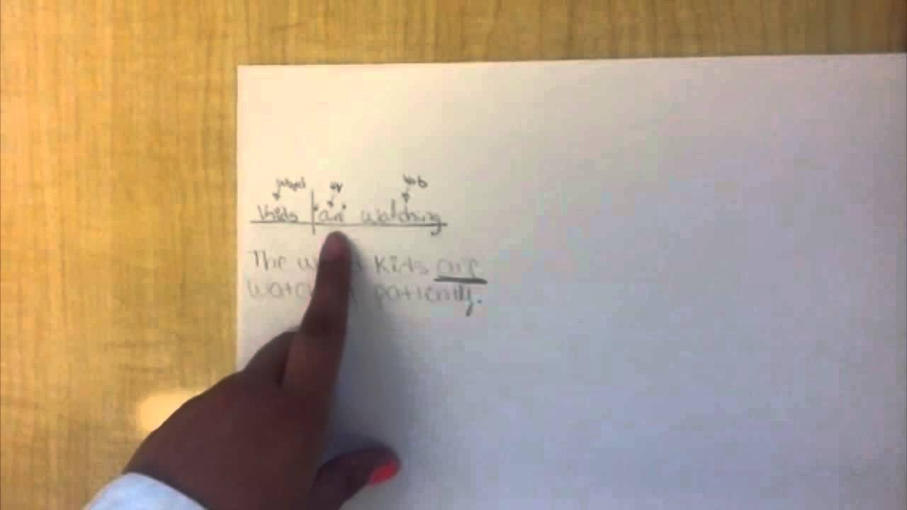 How do you diagram a sentence with a conjunction that joins two how do you diagram a sentence with a conjunction that joins two independent clauses ccuart Choice Image