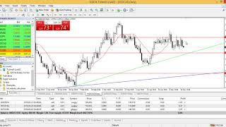 Analisa harian major pair Forex Edu support resistance h4 22 Mei 2018