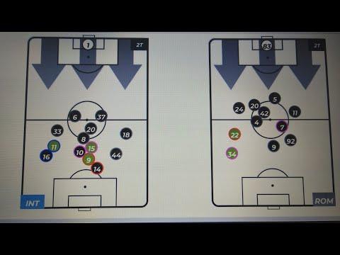 FourTwoThreeOne di Inter-Roma 1-1: il 9 e il 10, SI PUÒ FA-RE! Borja strepitoso, finalmente lì!