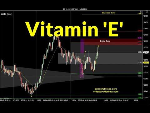 Vitamin E Trading Strategy | Crude Oil, Emini, Nasdaq, Gold & Euro