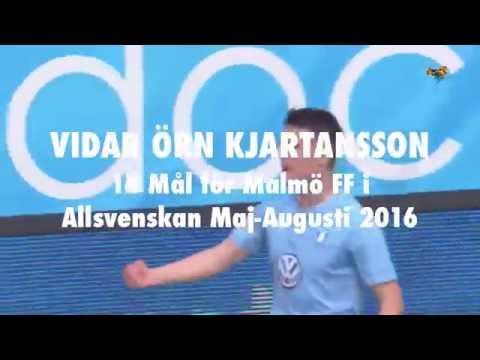 Vidar Örn Kjartanssons 14 mål i Allsvenskan för MFF 2016