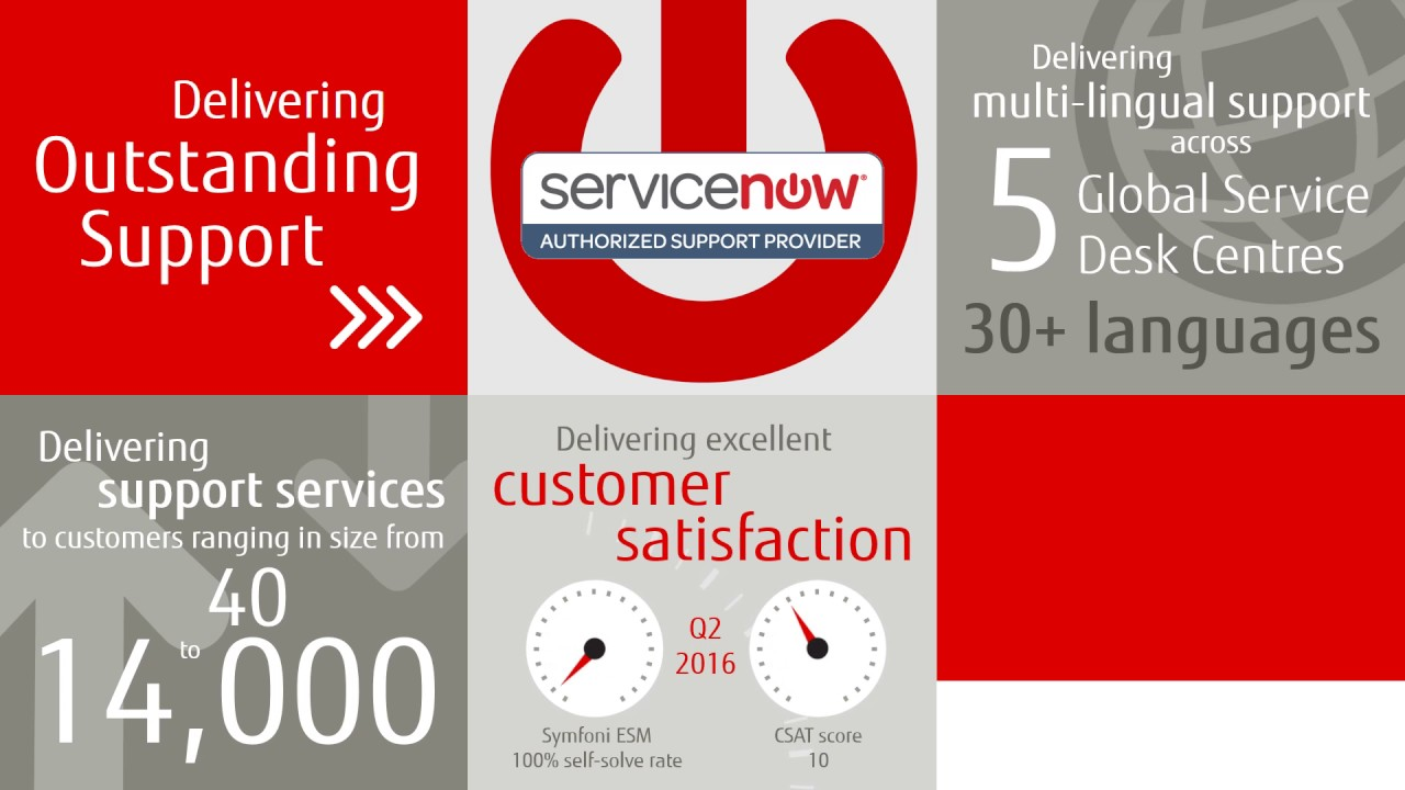 Fujitsu Enterprise Service Management With ServiceNow. Fujitsu Global