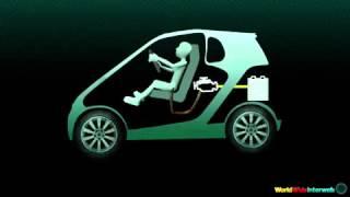 Whatsapp - Electric Cars The Future? (New Tech)