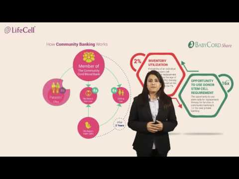 Unique Benefits of Community Banking