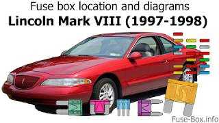 Fuse Box Location And Diagrams Lincoln Mark Viii 1997 1998 Youtube