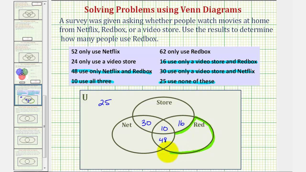 medium resolution of ex determine how many elements in a set with a venn diagram movies
