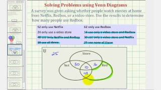 Ex: Determine How Many Elements in a Set With a Venn Diagram (Movies)