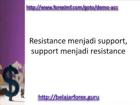 Belajar support resistance forex