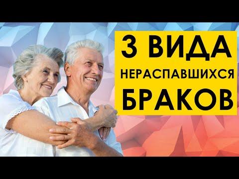 3 ВИДА « КРЕПКИХ » БРАКОВ   мд мужское движение рсп