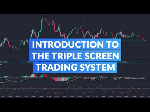 Introduction To The Triple Screen Trading System