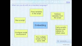 What Is the Best Way to Embed Your Scripting Language in Java?