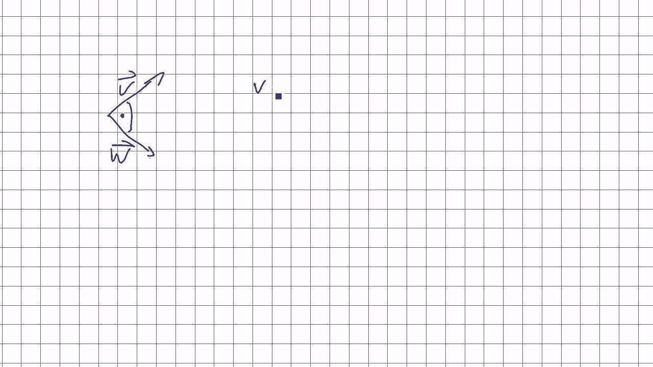 mathematik für informatik studenten 77 - vektoren : rechter winkel