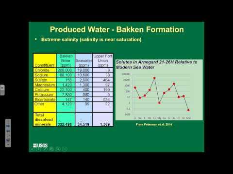 Water Quality Issues in the Williston Basin, Montana and North Dakota