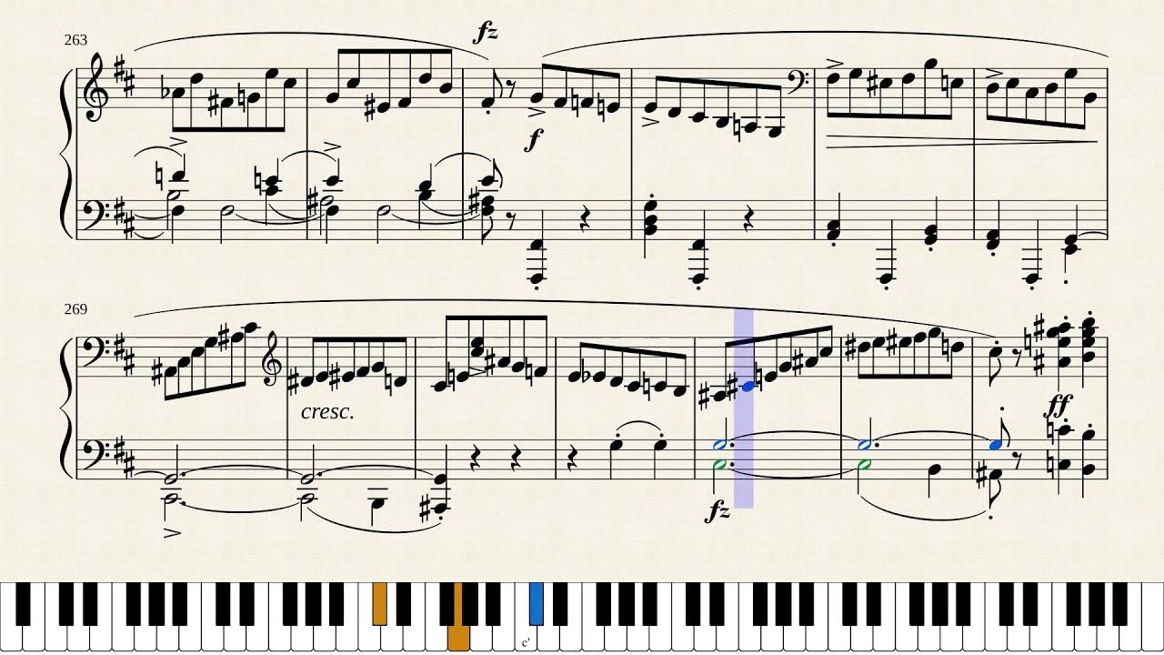 Scherzo No. 1 - Piano