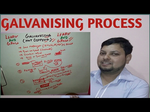 Galvanising Process(Zinc Coating) (हिन्दी )