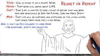 """""""Repent"""" in ancient Hebrew Part 2!"""