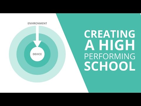 Creating a high performing school