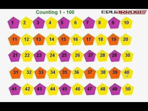 Worksheets English Conting 1to100 common worksheets counting numbers 1 100 in english preschool youtube