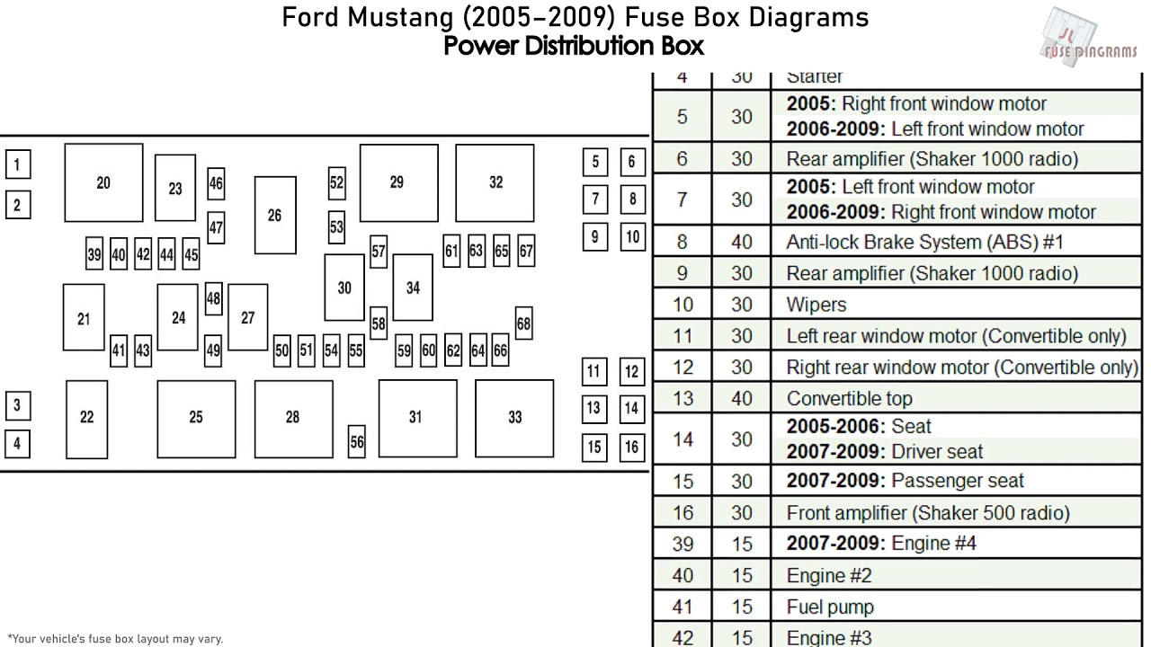 Ford Mustang  2005-2009  Fuse Box Diagrams