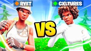 1% Ryft vs. 1% Cxltures (fastest editors)