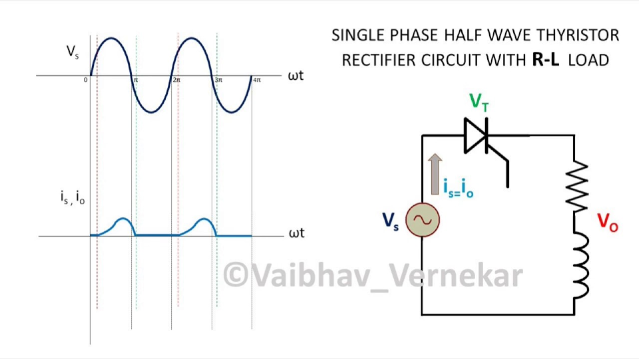 Scr Phase Controlled Rectifier Rl Load Witha Guide To Plotting As Half Wave Graphs