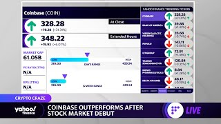 Coinbase outperforms after stock market debut
