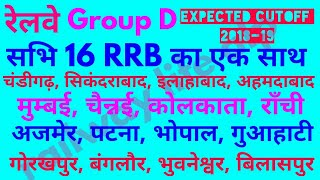 Group D Expected cutoff 2018-19  # Group D all RRB Cutoff # RRB Group D cutoff Why low.
