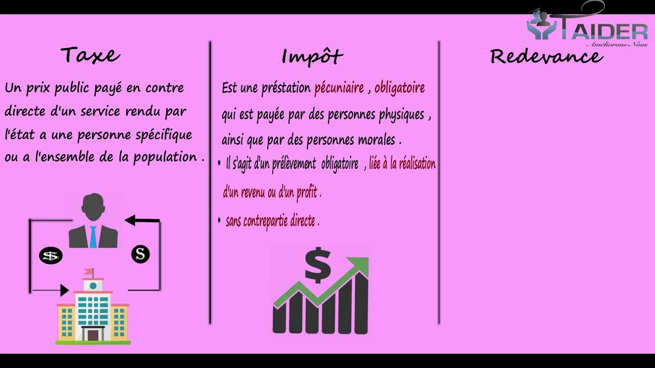 simulación de impuestos fonciere impot gouv