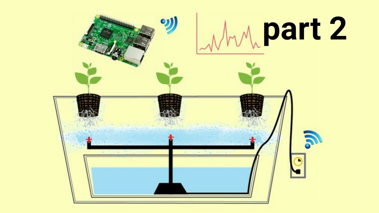 agriculture project part 2 with raspberry pi in tamil