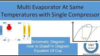 Baixar Multi Evaporator at same Temperature With Single Compressor and Expansion Valve