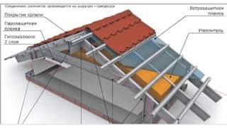 Строительство каркасного дома. Конструкции из ЛСТК. Быстровозводимые дома. Видеоурок