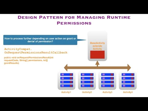 Android Permissions - Part 4, Design pattern for managing Runtime permissions