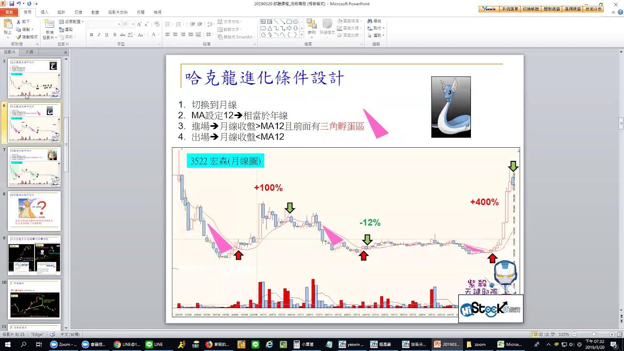 20190320 試聽課程day3_快龍選波段飆股技巧