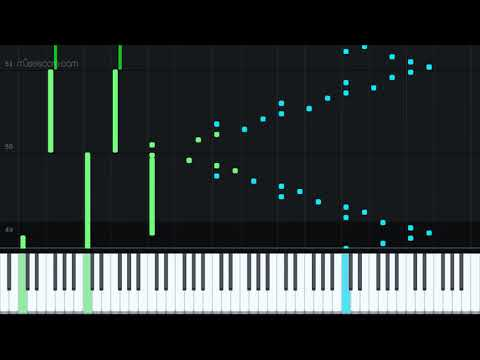 Waterfall by Fredryk Chopin [Piano Tutorial + Sheet music] thumbnail