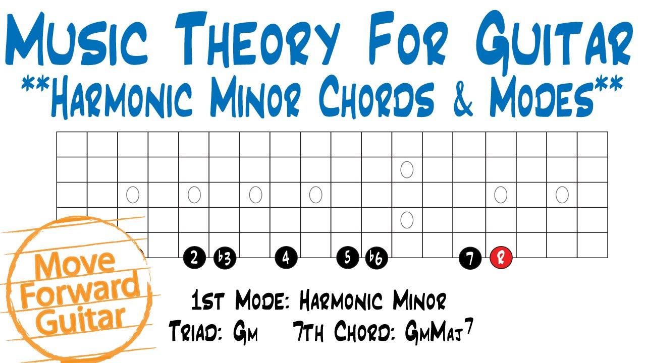 Guitar Modes Chart Keninamas
